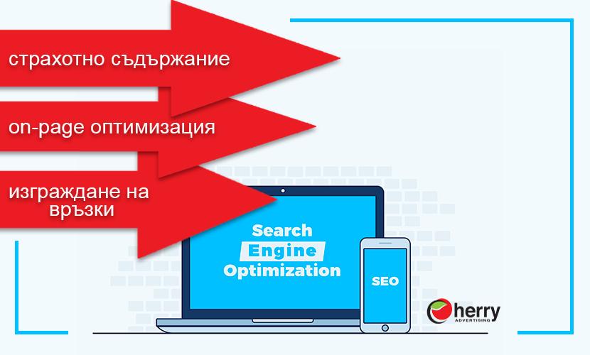 Seo Оптимизация-Съдържание и стратегии за оптимизиране. Seo на Онлайн Магазин