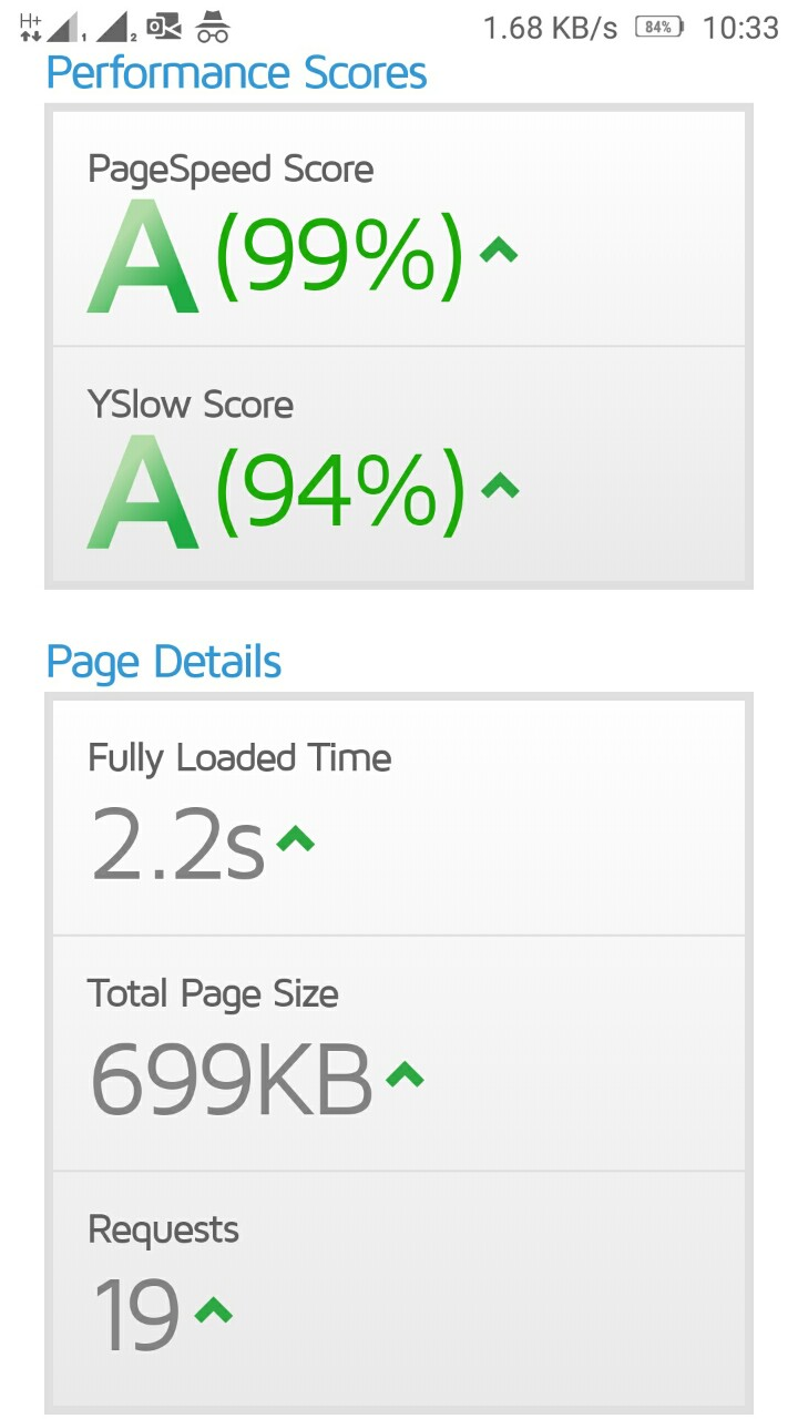 WP website AMP Page Load Speed