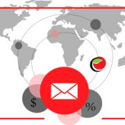 Имейл маркетинг за онлайн магазин